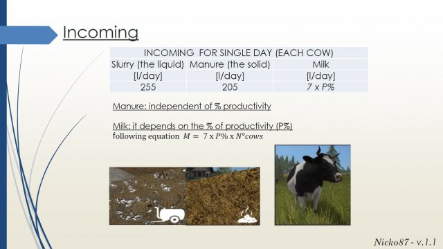 Farming Simulator 17 - Breeding Cows