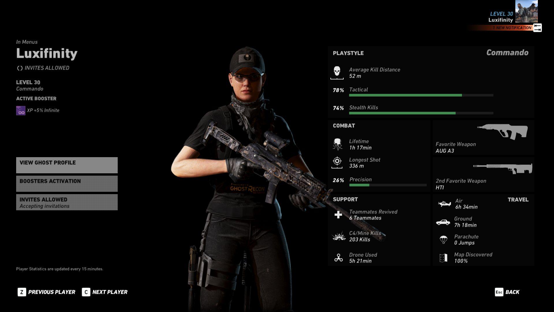 Ghost Recon Wildlands Best Weapons Guide