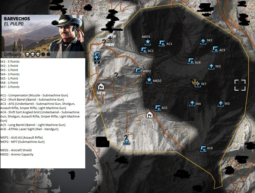 Ghost Recon: Wildlands - Weapons, Accessories, Medals and Skill