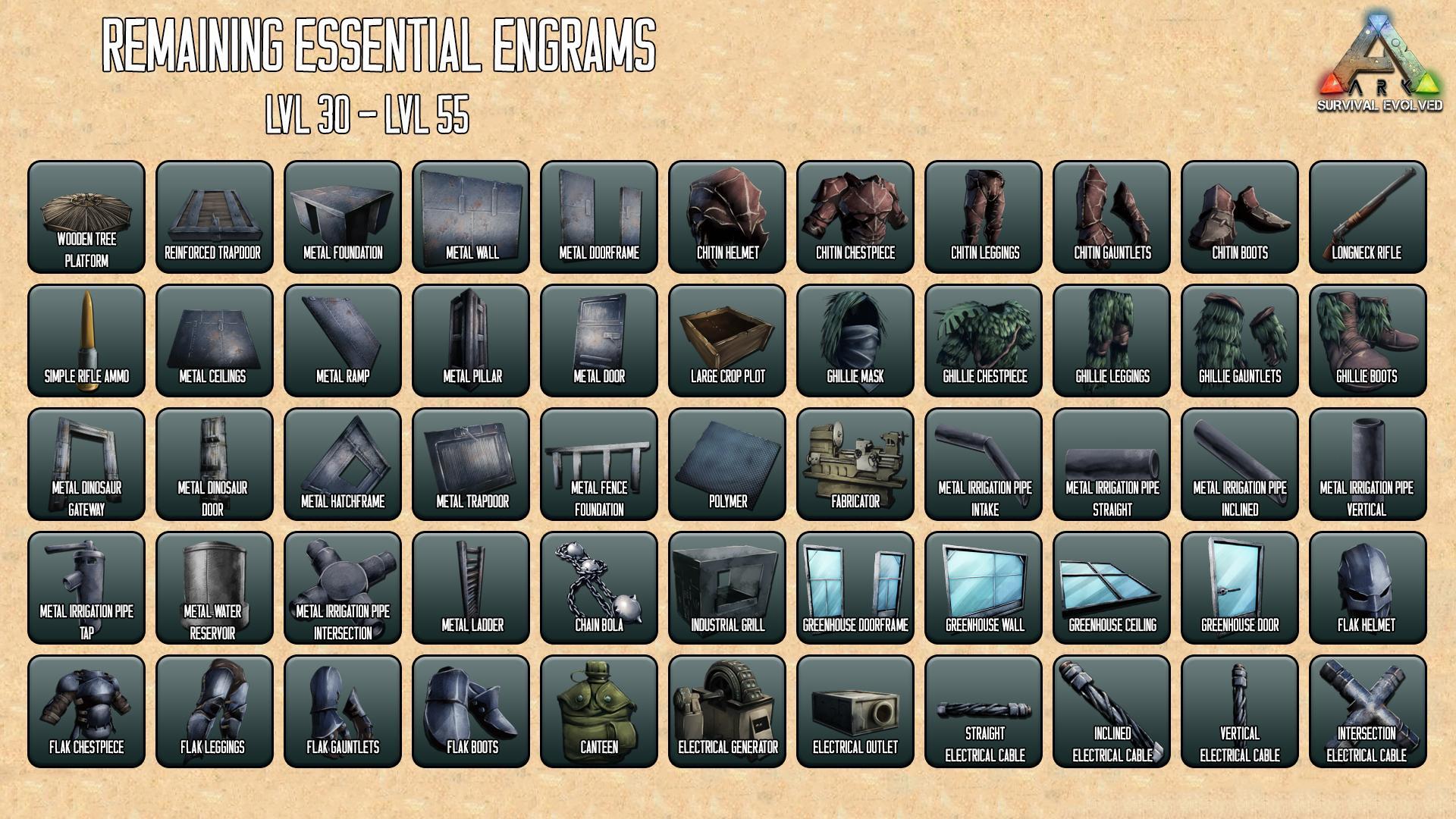 ARK: Survival Evolved - Guide for Beginners (Maps, Dinos