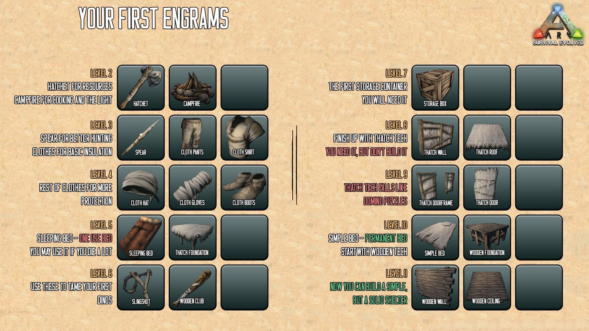 🎉 Ark survival evolved cheat codes mobile | ARK SURVIVAL