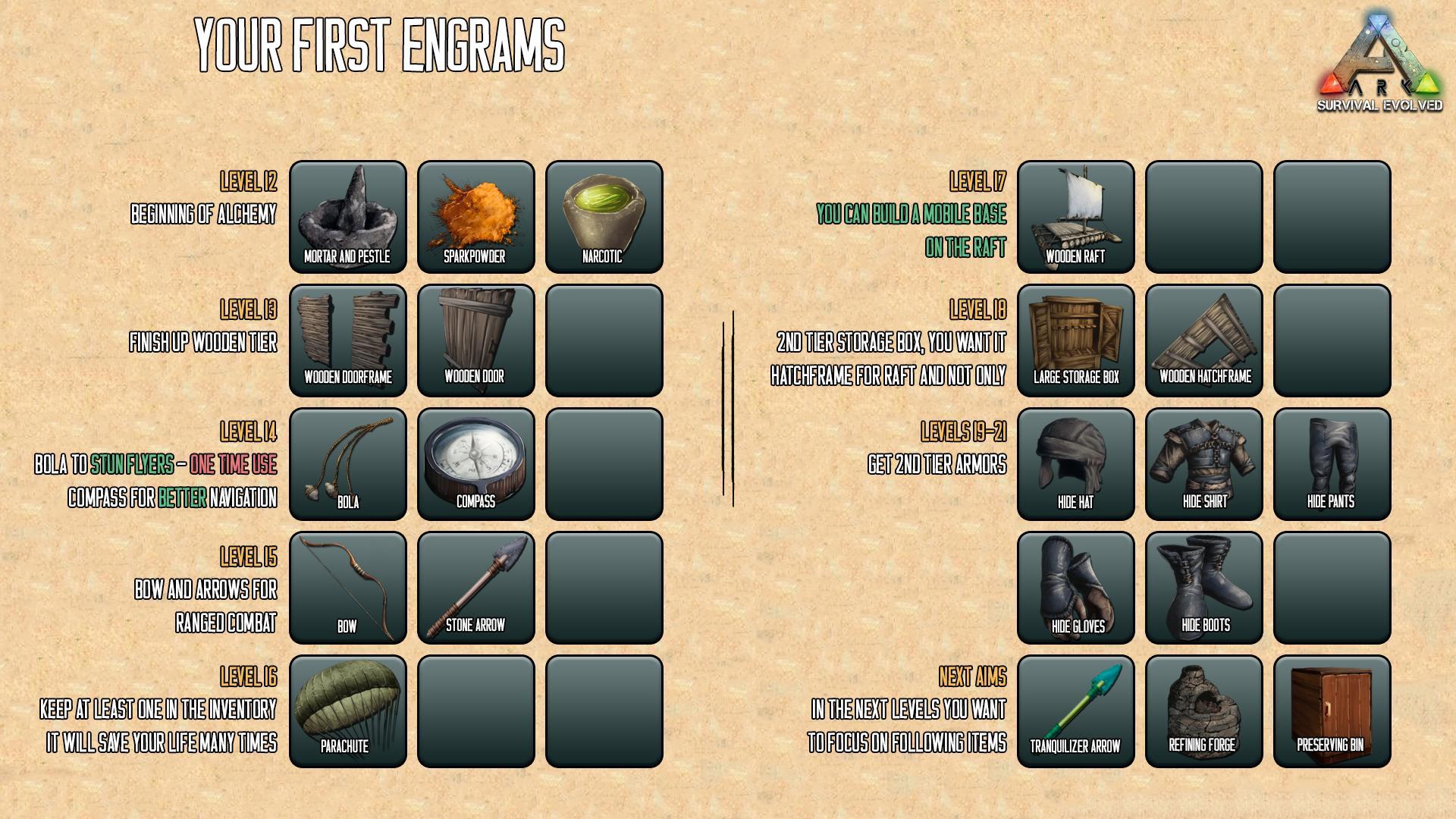Ark Survival Storage Box Id Designs