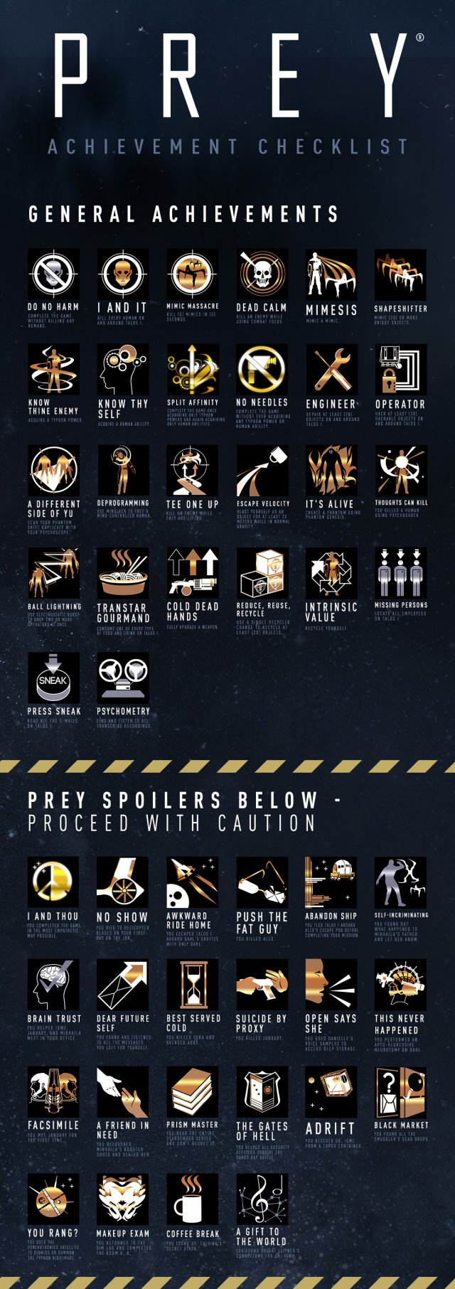 Prey - Achievements / Trophies List
