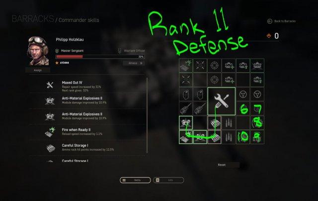 Armored Warfare - Commander Guide