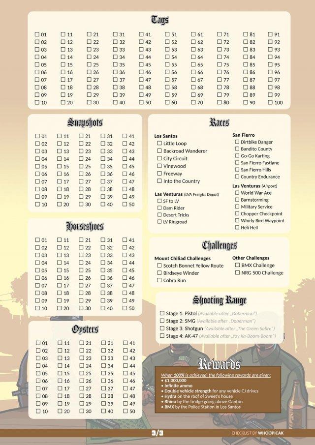GTA: San Andreas - 100% Checklist