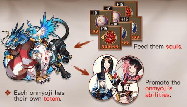 Onmyoji - Beginners Guide