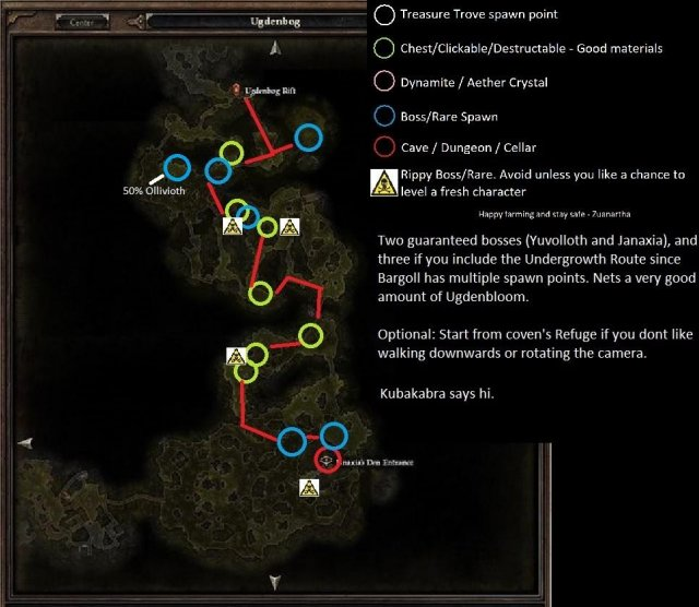 Grim Dawn - Optimized Farming Routes