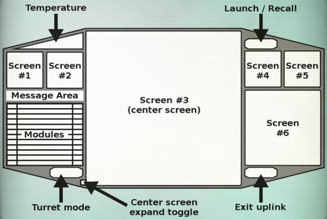 Scavenger SV-4 - Rover Guide