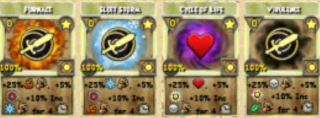 Wizard101 - What to Spend Your Training Points On