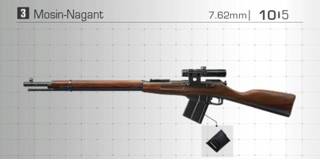 Ring of Elysium - Weapons and Attachments Guide