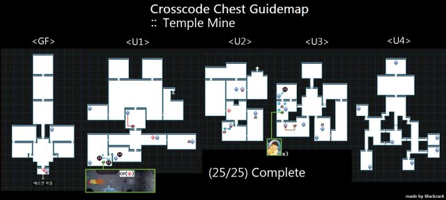 CrossCode - Chest Guide
