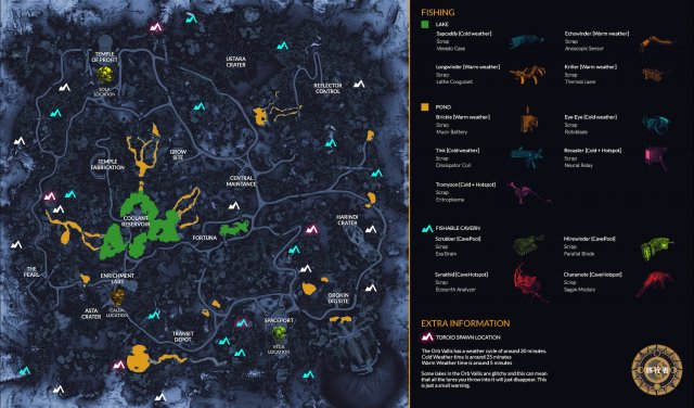 Warframe - Fortuna Fish Locations and Drops