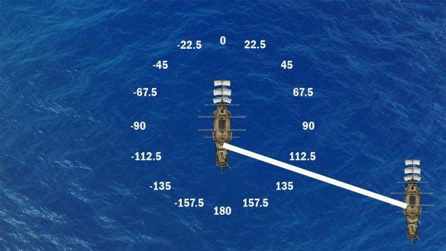 ATLAS - Relative Bearing Guide