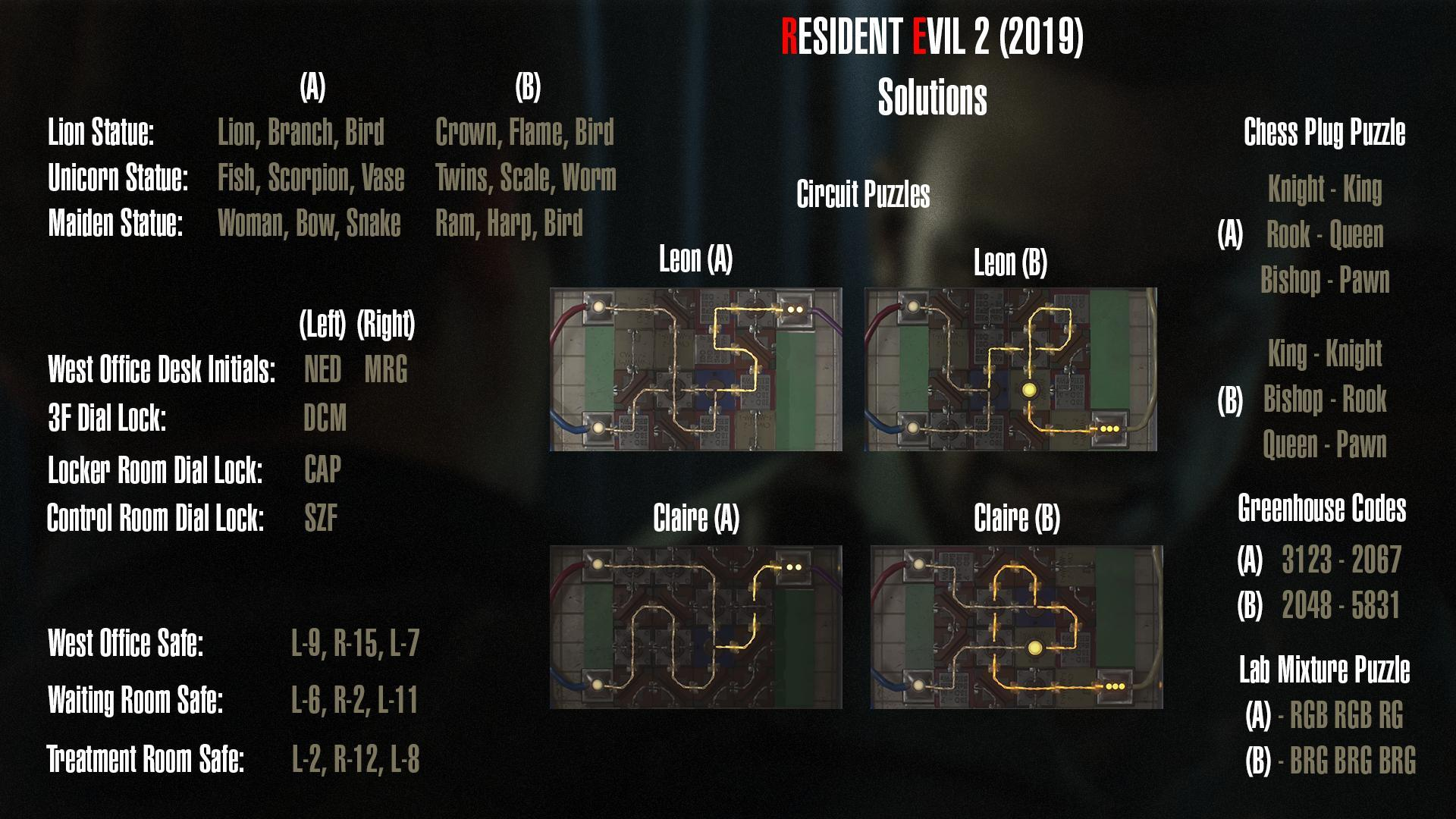 Resident Evil 2 - 100% Achievement Guide and Puzzle Solutions