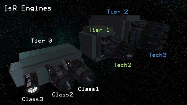 Interstellar Rift - Engines Comparison