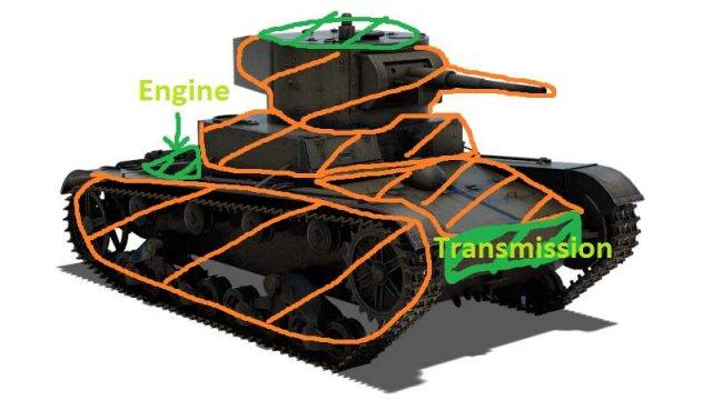 Heroes & Generals - Tank Weak Spots