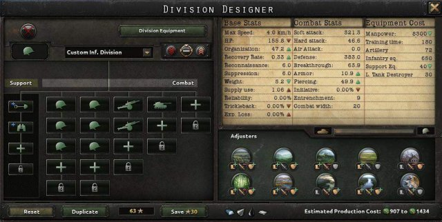 Hearts of Iron IV - Recommended Division Templates