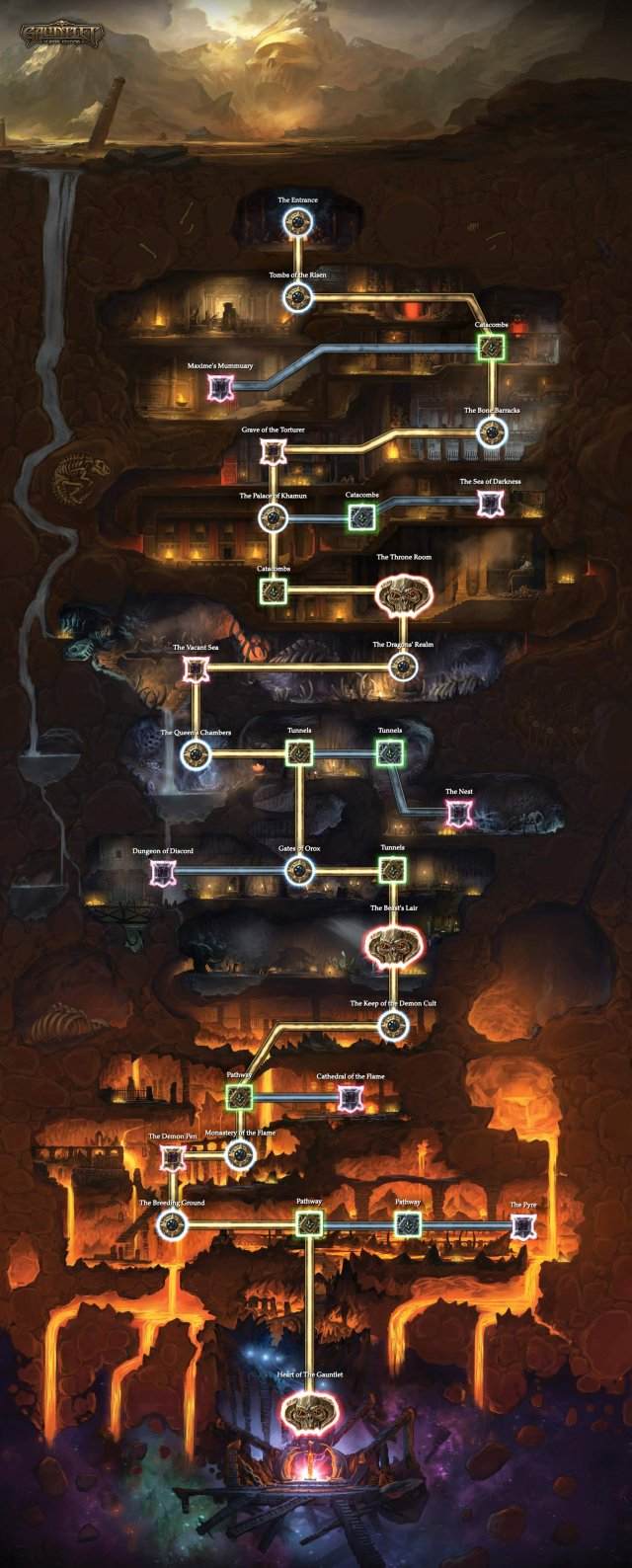 Gauntlet - Campaign Map