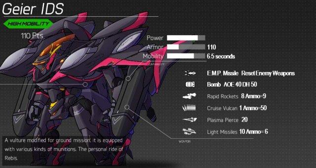HARDCORE MECHA - MP Mech Stats (Multiplayer)