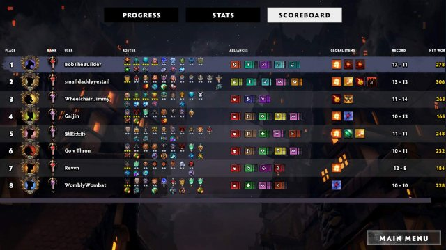 Dota Underlords - The Complete Beginner's Guide (Tips, Tricks and Strategies)