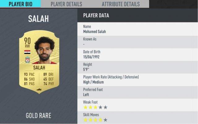 FIFA 20 - Player Rating (Top 10)